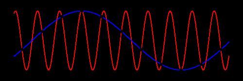 spektrum termiczne moksy, autofala, fala autonomiczna, podczerwień