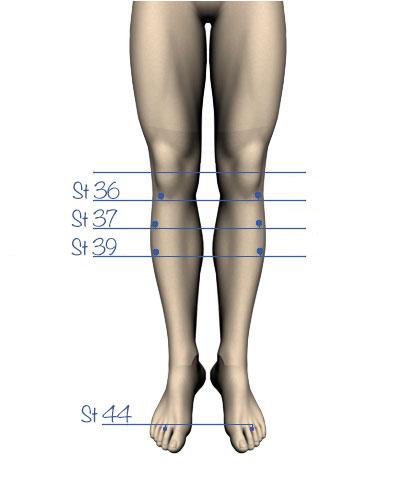 biegunka, moksoterapia, termopunktura, moksa, punkty